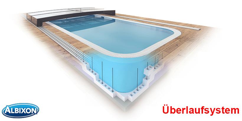 komplett pool 3x6m pp pool schwimmbecken schwimmbecken schwimmbad fkb schwimmbadtechnik. Black Bedroom Furniture Sets. Home Design Ideas
