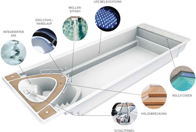 ceramic schwimmbecken schwimmbeckensysteme schwimmbecken infoportal fkb schwimmbadtechnik. Black Bedroom Furniture Sets. Home Design Ideas
