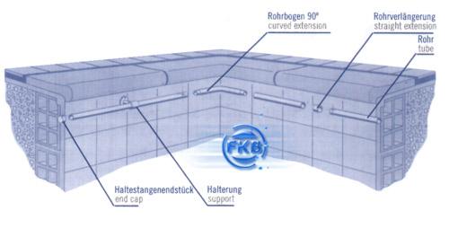 haltestangensystem leitern treppen schwimmbad fkb schwimmbadtechnik. Black Bedroom Furniture Sets. Home Design Ideas