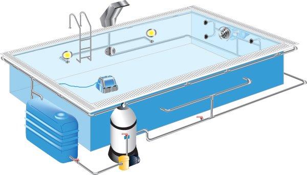 berlaufrinnen system schwimmbecken schwimmbad fkb schwimmbadtechnik. Black Bedroom Furniture Sets. Home Design Ideas