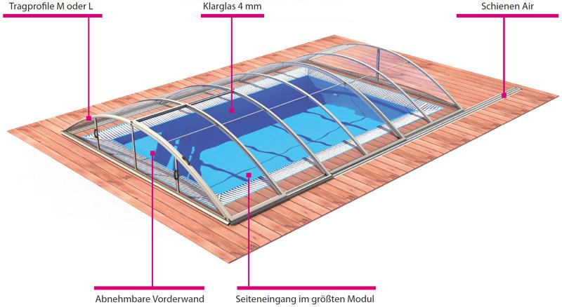 Schwimmbad-überdachung Basic A/B/C