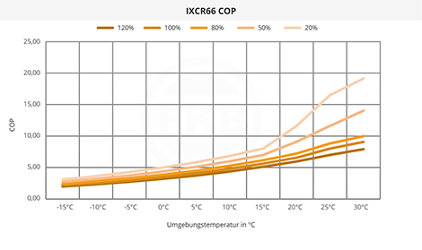 IXCR66 COP