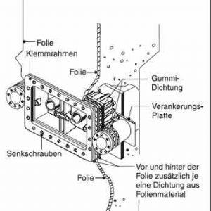 UWE Flanschsatz BAMBO 2 für Folienbecken