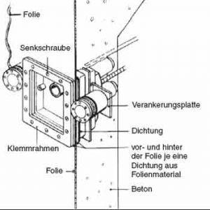 UWE Flanschsatz Bambo / Juno für Folienanstrich