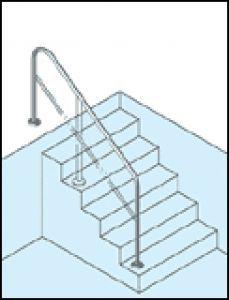 treppenhandlauf sonderanfertigung preise auf anfrage fkb schwimmbadtechnik. Black Bedroom Furniture Sets. Home Design Ideas