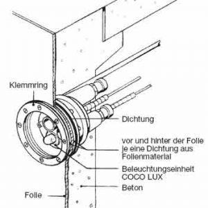 UWE Flanschsatz COCO / DUNA / EUROJET für Folien- und Fertigbecken